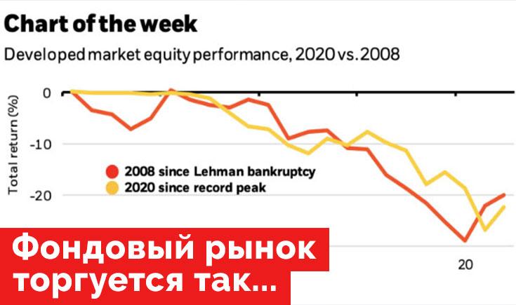 Lehman только что обанкротился