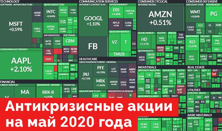 Антикризисные акции на май 2020 года