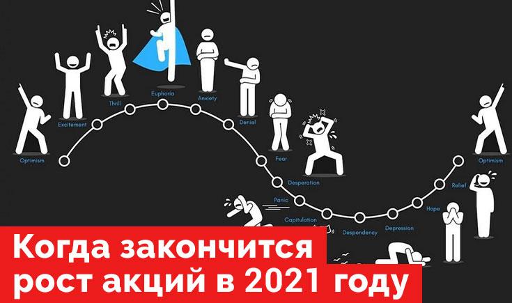 Рост акций в 2021 году